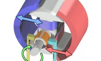Двигун постійного струму