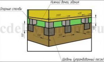 Фундамент для дерев`яних будинків - міцну основу для довгого життя