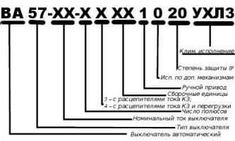 Характеристики автоматичних вимикачів