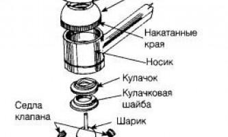 Інструкція збирання та розбирання змішувачів будь-яких типів