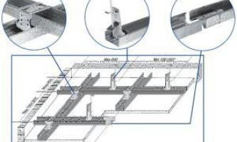 Як встановити гіпсокартон на стелю без допомоги майстрів?