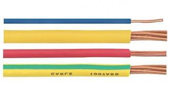 Які дроти та кабелі краще всього використовувати в домашній електропроводці