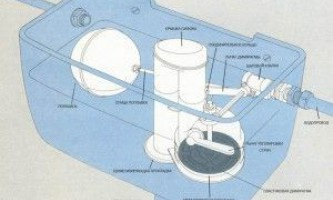 Огляд пристроїв, видів і всіх особливостей бачків для унітазу
