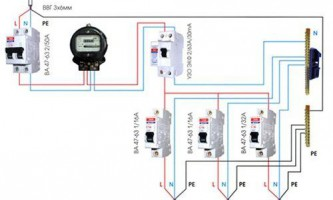Підключення електропроводки в квартирі та приватному будинку
