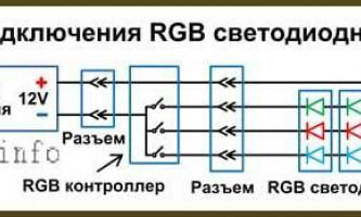 Підключення rgb світлодіодних стрічок
