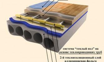 Покриття для теплої підлоги: види
