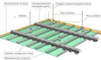 Покрокове керівництво по монтажу рейкової стелі
