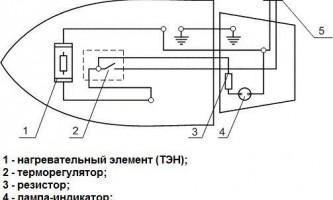 Схема електричного праски