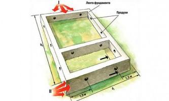 Будівництво фундаменту для будинку з бруса