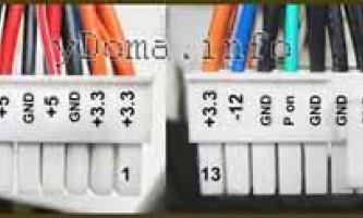 Технічне обслуговування та ремонт комп`ютера