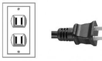 Типи електричних вилок і розеток