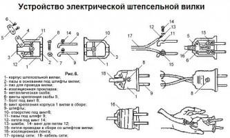 Пристрій електричної вилки