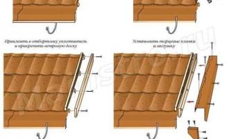 Покрівлі з композитної металочерепиці: монтаж композитної черепиці на карнизах і вальми