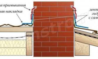 Покрівлі з композитної металочерепиці: примикання композитної металочерепиці до труб і монтаж аксесуарів