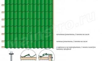 Покрівлі з металочерепиці: правила укладання металочерепиці