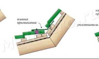 Покрівлі з металочерепиці: установка добірних елементів і аксесуарів металочерепиці