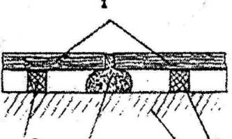 Ремонт дерев`яної підлоги